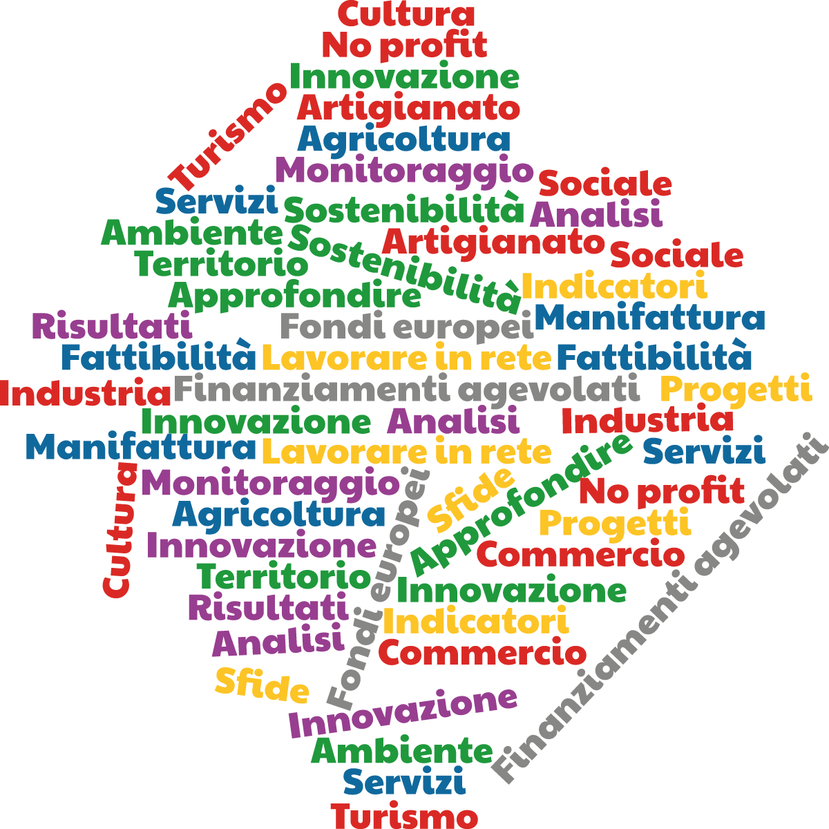 diversi settori presenti sul territorio